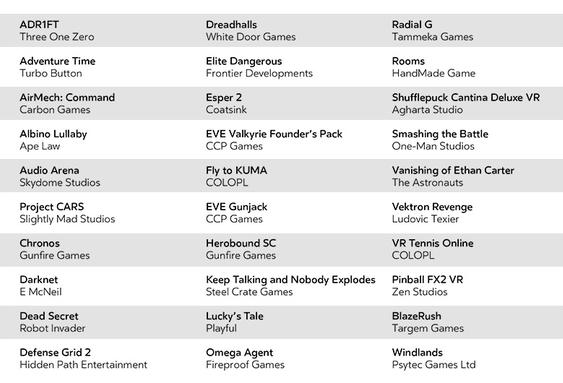 Dette er samtlige av de 30 VR-titlene de første Oculus Rift-eierne kan leke seg med.