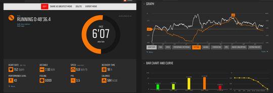 På Movescount.com får du detaljert informasjon og grafer fra treningsøktene dine.