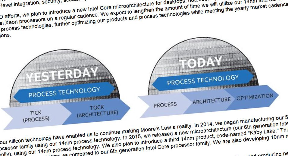 Intels digre dokument til investorene sine avslører at selskapet nå tar seg lenger tid på hver produksjonsteknikk.