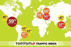 Det er ikke bare i Oslo at trafikantene sitter i kø. Denne oversikten viser de verste kø-byene i verden. Prosenttallet indikerer ekstra reisetid som følge av kø.