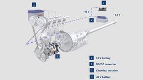 Bosch' BRS-system gir fossilbiler mild hybridisering. Systemet skal i produksjonsbiler i 2017.