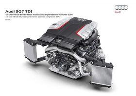 Audis nye biturbomotor har en elektrisk kompressor drevet av 48 volts batteri.