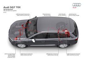 Audi SQ7 TDI kommer med 48 volt-teknoloigi, men først og fremst i ytelsesøyemed.