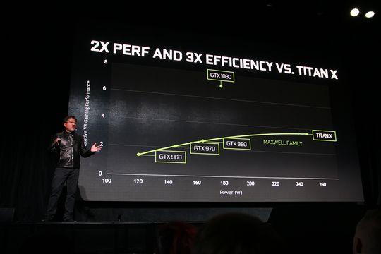 GTX 1080 skal væreto ganger raskere enn Titan X i VR-modus, og tre ganger så energieffektivt.
