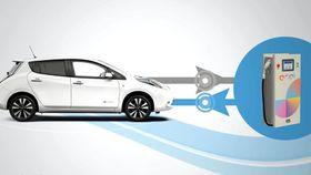 V2G lar bilen forsyne kraftnettet med strøm.