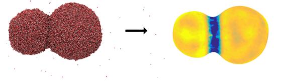 Figur 2 Et bilde av to vanndråper som slår seg sammen. Bildet til venstre viser et øyeblikksbilde fra en molekyldynamikk-simulering, hvor de små dottene representerer vannmolekyler. Bildet til høyre illustrerer overflatemotstanden for varmeovergang, hvor en mørkere farge betyr at mostanden er høy. Det er vanskeligst å transportere varme ut og inn av området akkurat der hvor dråpene smelter sammen. Illustrasjon:.