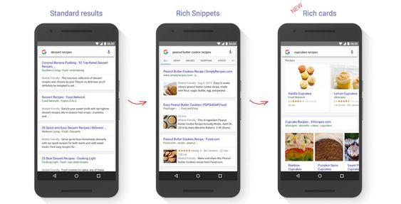 Googles egen oversikt viser tydelig forskjellen på de tre søkene.