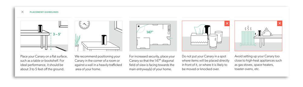 Appen forklarer oss hvordan vi best bør plassere kameraet.