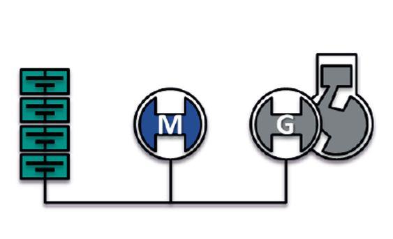 Batterigevinster: Ved å introdusere et batteri i en krets hvor en dieselelektrisk generator driver en elmotor kan man både redusere genereringseffekten som ellers må dimensjoneres for å ta belastningstoppene. I tillegg kan dieselmotoren kjøres på et mye mer økonomisk turtall fordi kraftbehovet ikke varierer så mye.