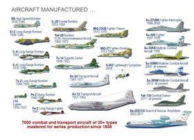 Irkut har produsert fly i 82 år.