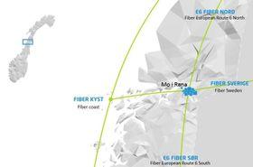 I dag går det fire seperate fiberkabler igjennom Rana som drives av Telenor, Ventelo, Kystfiber, AC Nett, Altibox og Helgelandskraft.