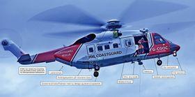 Sikorsky S-92 i sar-versjon i aksjon på Shetland.
