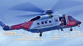 Mens Airbus Helicopters er i krise, feirer Sikorsky seg selv