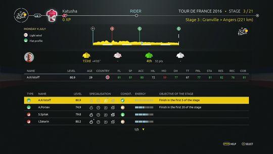Litt informasjon før tredje etappe i «Tour de France». Kristoff er ventet å komme topp fem.