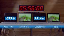 Edge knuser Chrome i Microsofts egne batteritest