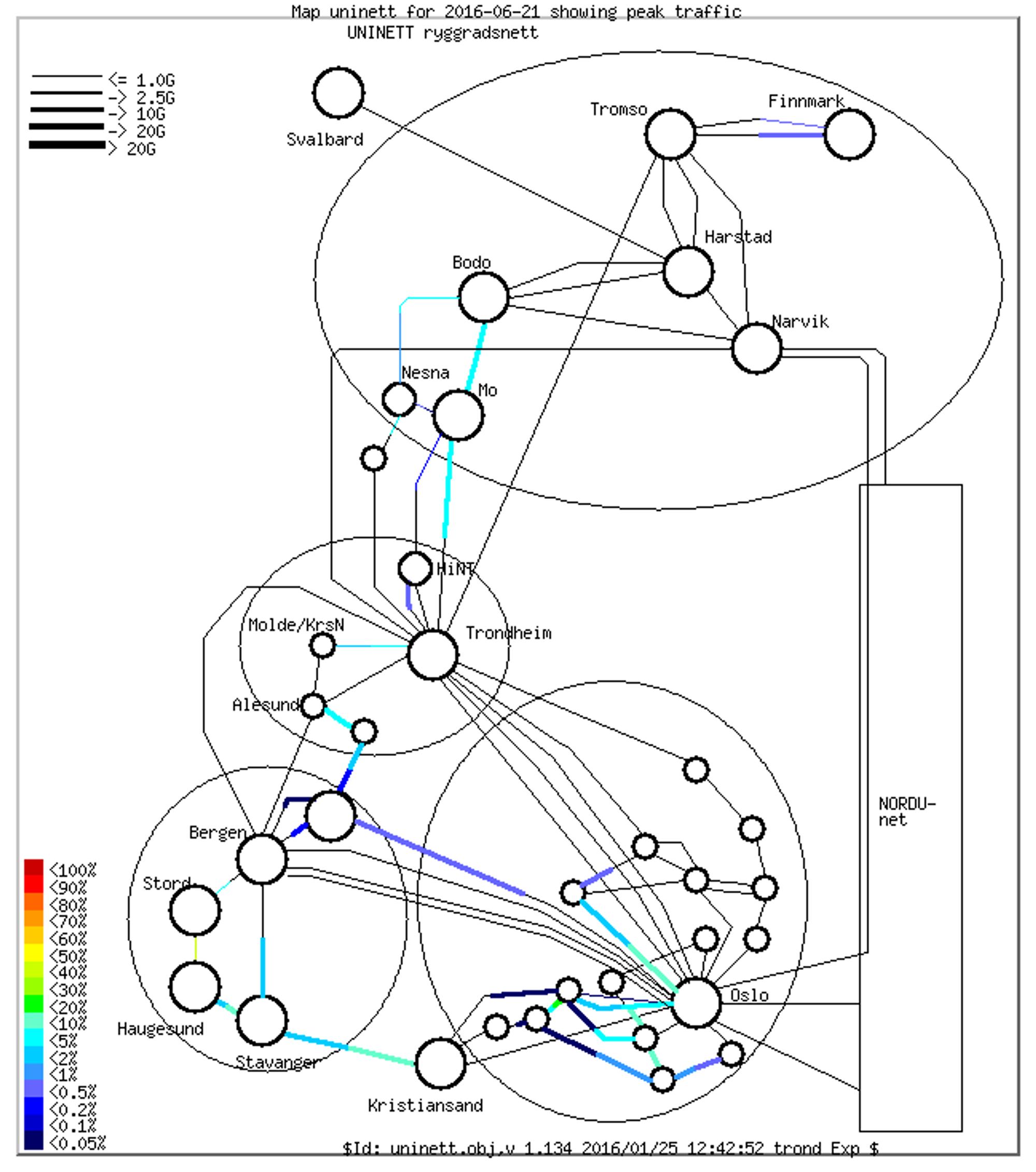 Nettverkskart som viser trafikk i forskningsnettet til Uninett onsdag morgen. Foto: Uninett