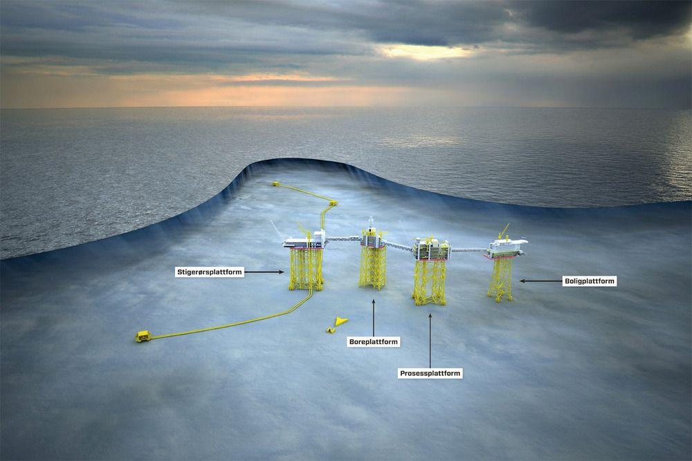 Stigerørsplattformen til Johan Sverdrup-feltet blir den første offshoreprosjektet til Statoil, hvor det er satt av ledig dekkplass. Den får 2500 kvadratmeter ledig plass til utstyr og teknologi som kan øke utvinningen og forlenge levetiden på Johan Sverdrup.