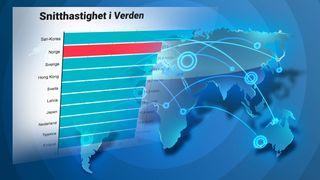 Bare ett land i verden har nå raskere Internett-hastigheter enn Norge