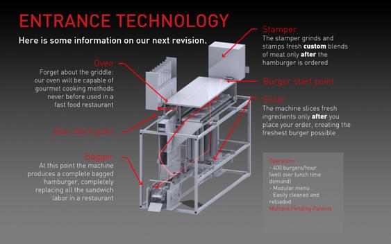 Skjematisk illustrasjon av prototypen til Momentum Machines. Det er uvisst om det er akkurat denne modellen som skal benyttes i den nye restauranten.