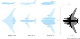 Slik måler Clip-Air seg mot Airbus A320 og den eksperimentelle Boeing X-48B.