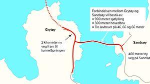 Klart for bruer til Sandsøya