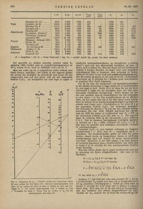 Faksimile av Teknisk Ukeblad 15. juli 1937.