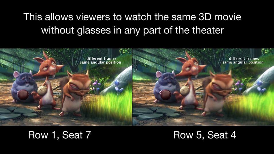 Løsningen fungerer ved å sende tilpassede 3D-bilder til hvert enkelt sete.