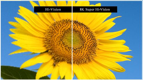 8K byr på 16 ganger flere piksler enn HD-oppløsning, som illustrert her.