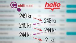 Hello og Chilimobil erklærer priskrig, og slåss så busta fyker om å kunne kalle seg «billigst»