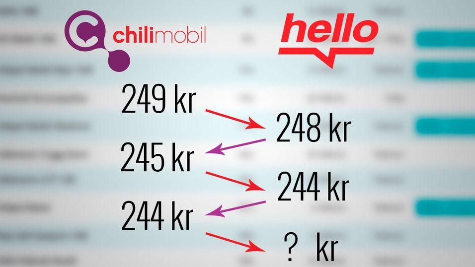 Hello og Chilimobil erklærer priskrig