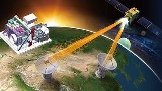 Skjøt opp verdens første kvantesatellitt