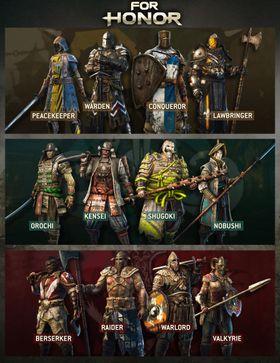 Slik ser de ulike For Honor-figurene ut.
