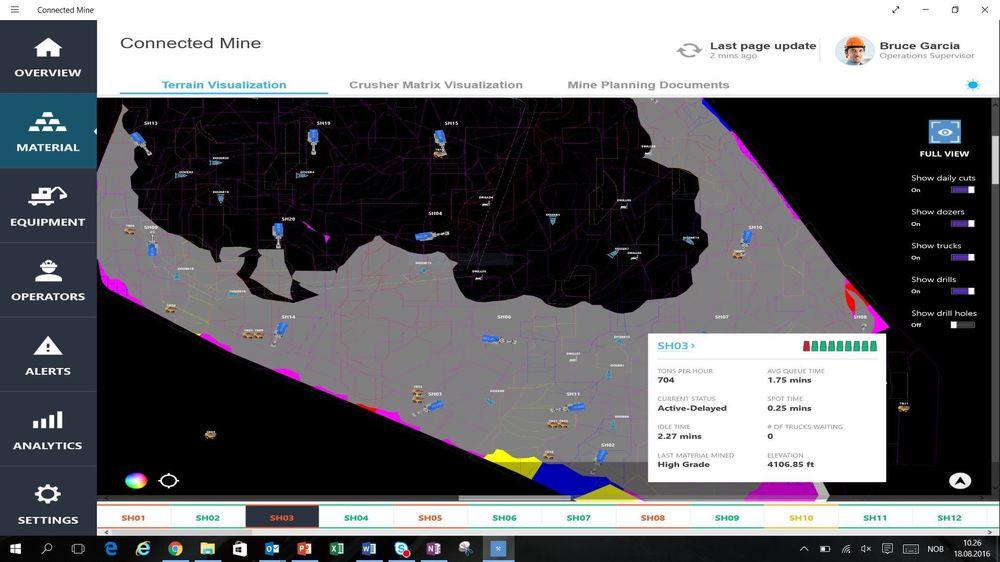 Terrenget: I Connected Mine har man en komplett oversikt over gruva, hvor maskinene er og man kan klikke seg innover og se statusen til folk og maskiner. Det viktigste er at alt utstyret er utstyrt med sensorer som forteller om ytelse og servicebehov.