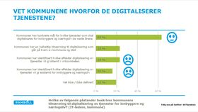 Vet kommunene hvorfor de digitaliserer tjenestene?