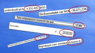 – Hvis alle innovative startups tjente penger første året, ville det vært skadelig for norsk omstilling