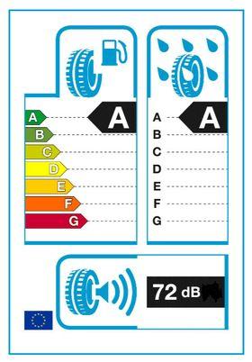 EUs merkeordning for dekk beskriver energieffektivitet, våtgrep og støy.