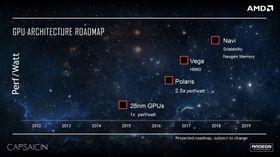 AMD holder fast på planene om å lansere sine entusiastkort i 2017, til tross for rykter om at lanseringen skulle fremskyndes.