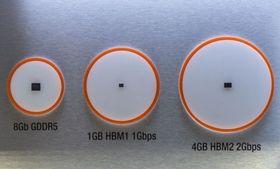 De ulike minnebrikkene tar opp vidt forskjellig plass på et kretskort. Her visualisert av produsenten, SK Hynix.