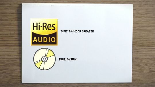 Slik forklarer Sony Hi-Res.