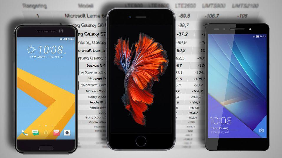 HTC 10, iPhone 6S Plus og Huawei Honor 7 kommer ikke godt ut i testen.