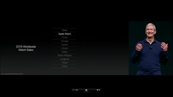 Apple er nå klokkemerke nr. 2 i verden.