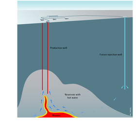 Statoil og partnerne skal ned på 5000 meters dyp. De må unngå magma, men må likevel være nært nok. Prosjektet går over tre år.