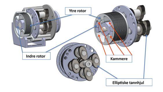 Mekanismen: Utenom tannhjulene er det svært få bevegelige deler i CR-mekanismen.
