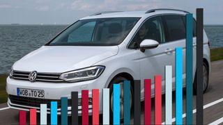 Alle forurenset mer enn Volkswagen: - Dette er den virkelige dieselgate-skandalen