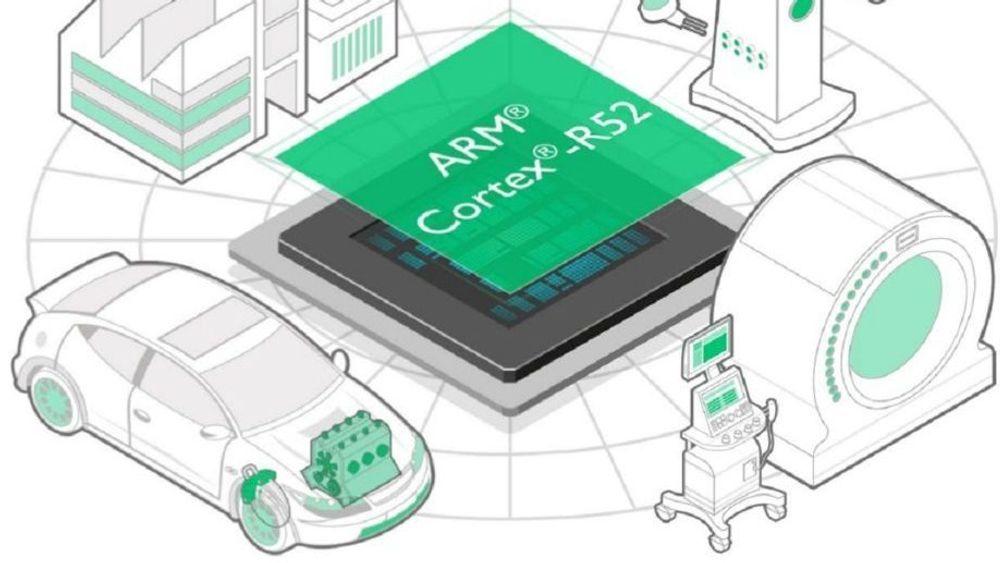 ARM Cortex-R52 er laget spesielt for selvkjørende biler og andre bruksområder hvor høy sikkerhet og rask responstid er viktig.