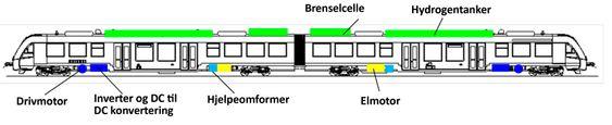 Erstatter diesel: Vekt, ytelse og levetidskostnaden er det samme som med dieselversjonen eller bedre, men dette toget forurenser ikke.