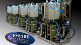 Empire Hydrogen hevder at systemet deres ved hjelp av elektrolyse av vann kan gi en dramatisk økning i motoreffekt.