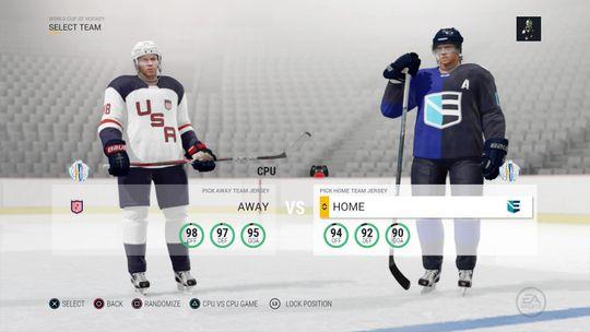 I World Cup of Hockey-modusen kan du gruse amerikanerne som Europa.