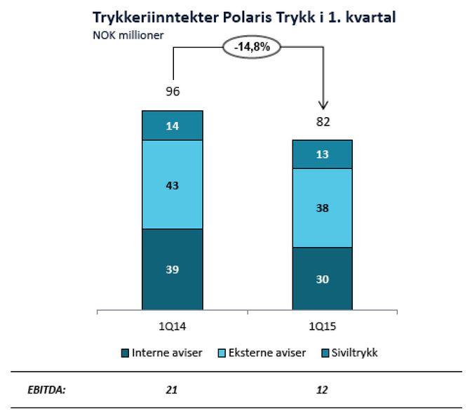 polaristrykk2015