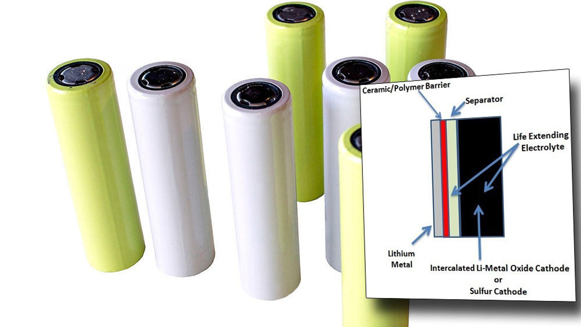 Sion Power hevder å ha utviklet et litiumsvovelbatteri som gir svært høy energitetthet.